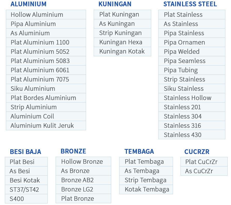 Jual Aluminium Lembaran